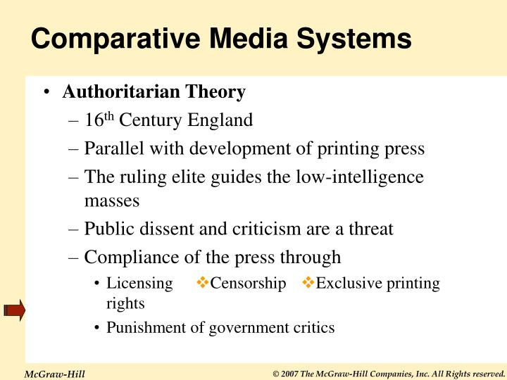 Comparative Media Systems