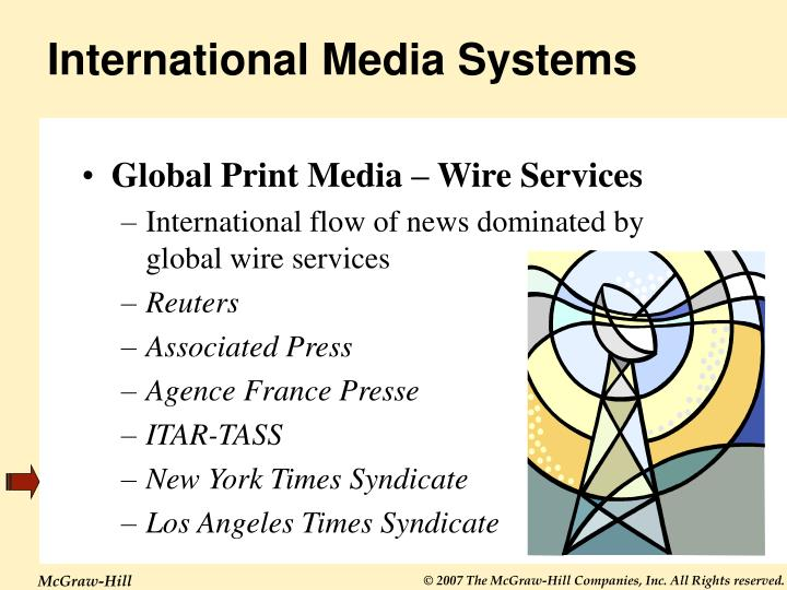 International Media Systems