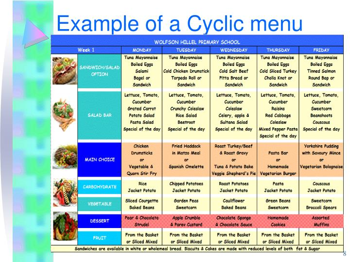 Example of a Cyclic menu