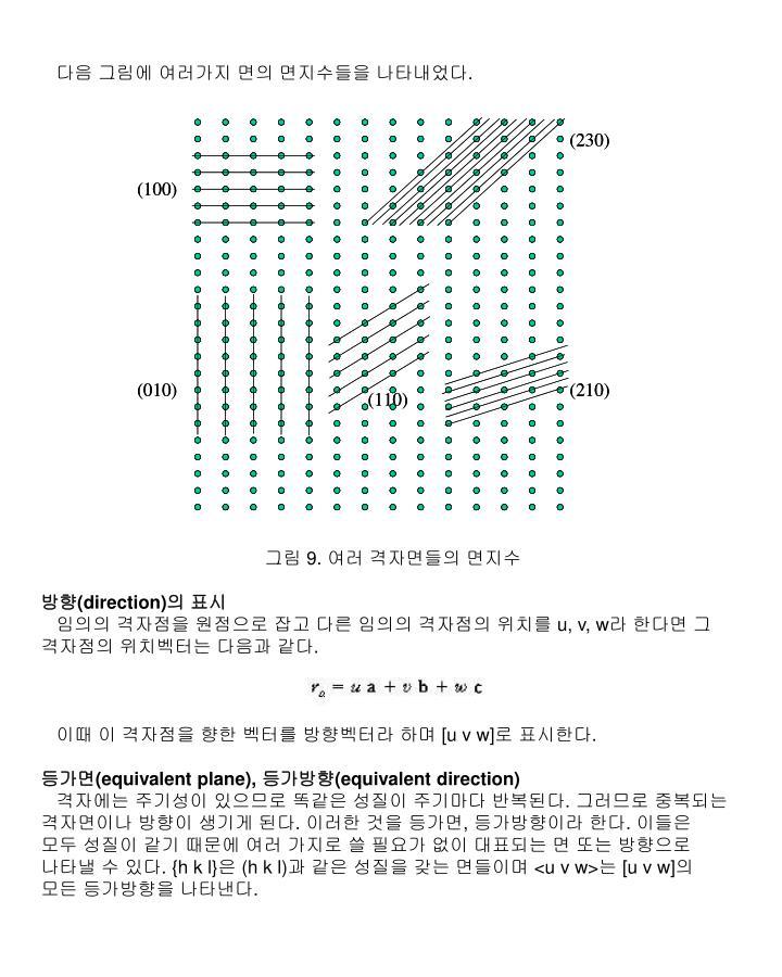 다음 그림에 여러가지 면의 면지수들을 나타내었다