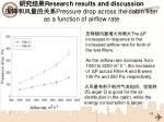 research results and discussion pressure drop across the cabin filter as a function of airflow rate