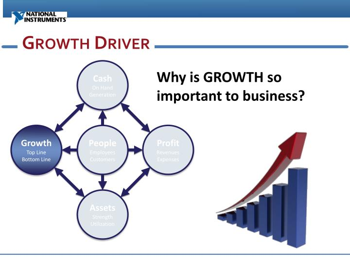Growth Driver