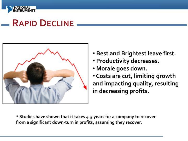 Rapid Decline