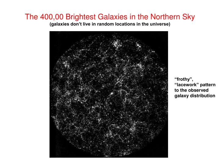The 400,00 Brightest Galaxies in the Northern Sky