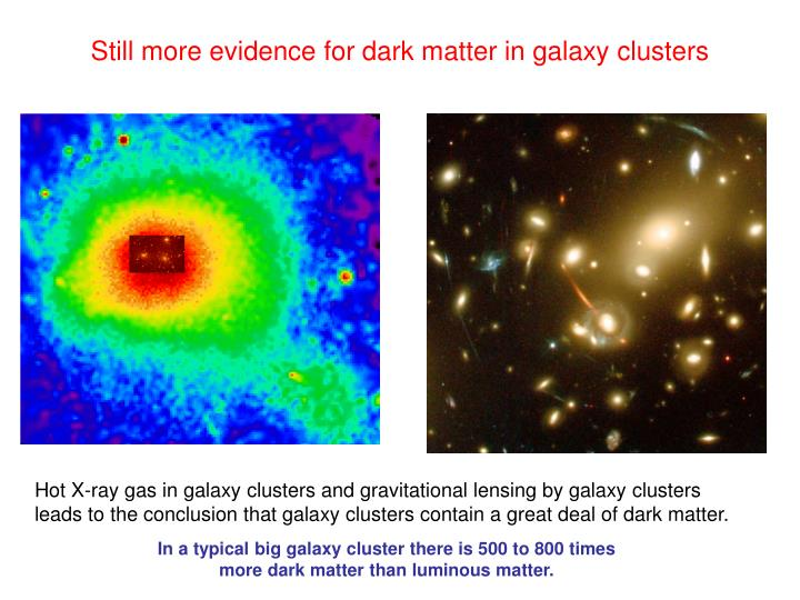 Still more evidence for dark matter in galaxy clusters