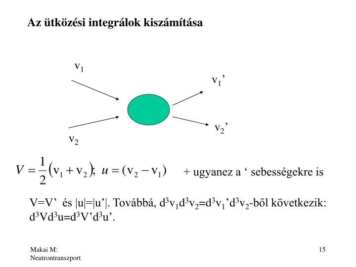 Az ütközési integrálok kiszámítása