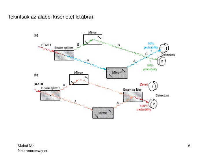 Tekintsük az alábbi kísérletet ld.ábra).