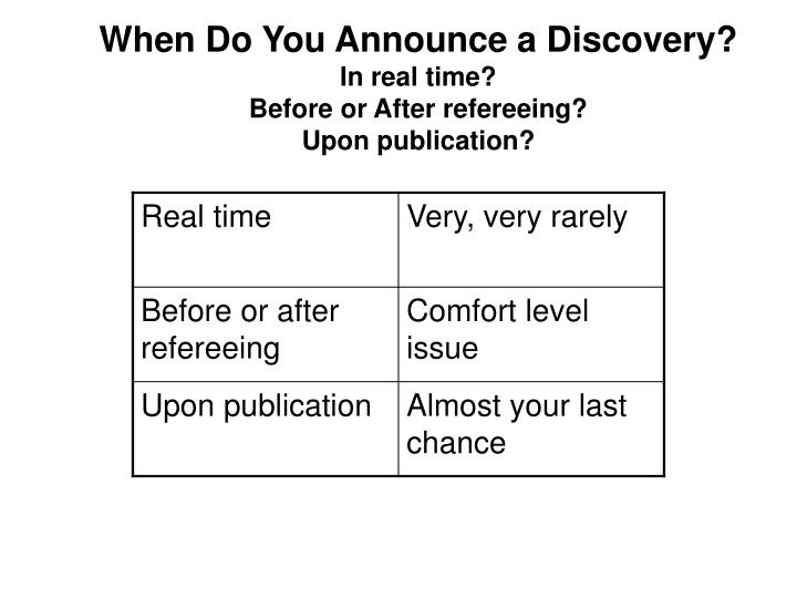 When Do You Announce a Discovery?