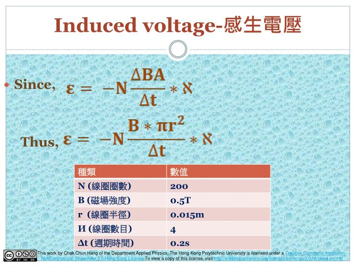 Induced voltage-