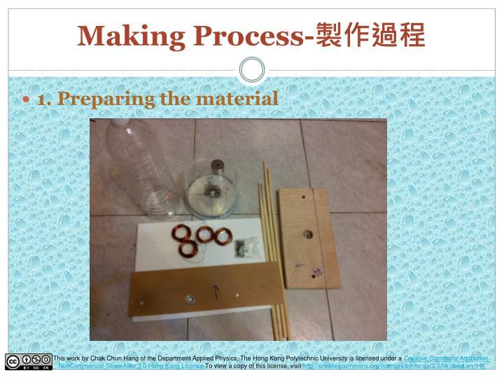 Making Process-