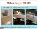 making process1