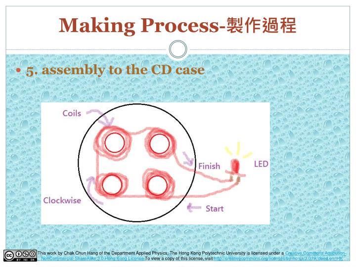 Making Process