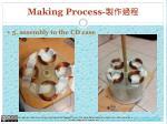 making process6