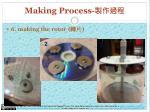 making process8