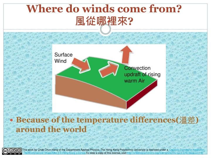 Where do winds come from?
