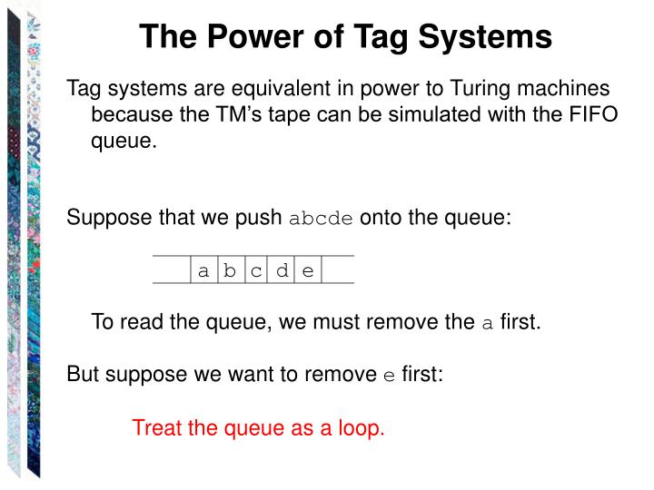 The Power of Tag Systems