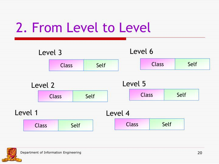 2. From Level to Level
