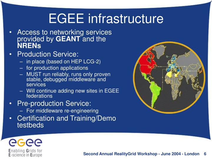 EGEE infrastructure