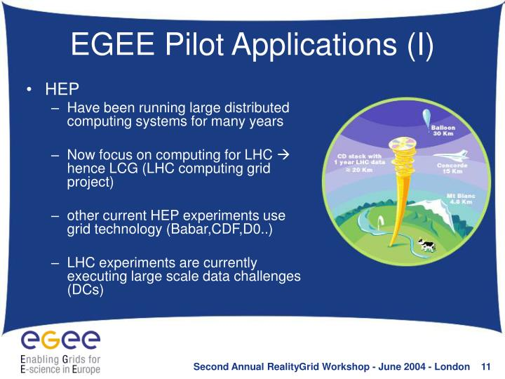 EGEE Pilot Applications (I)
