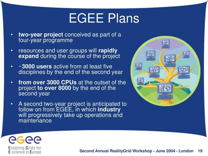 EGEE Plans