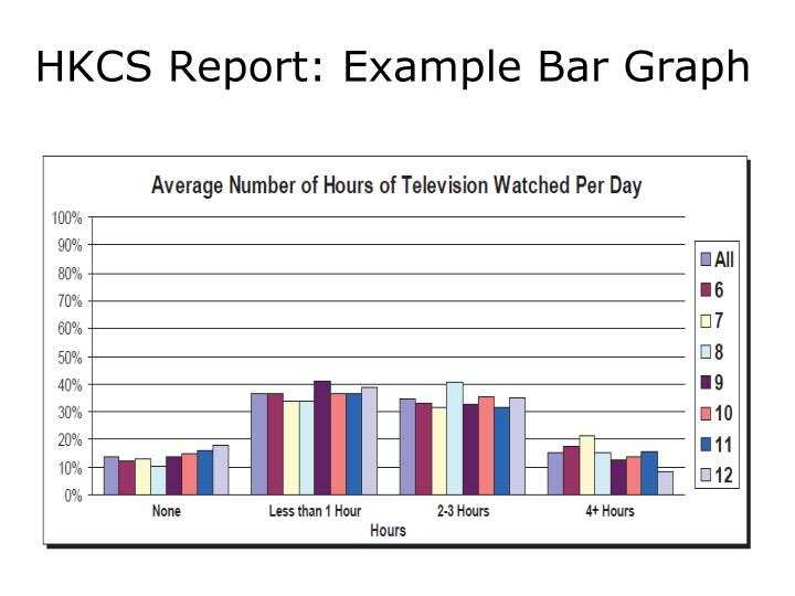 HKCS Report: Example Bar Graph