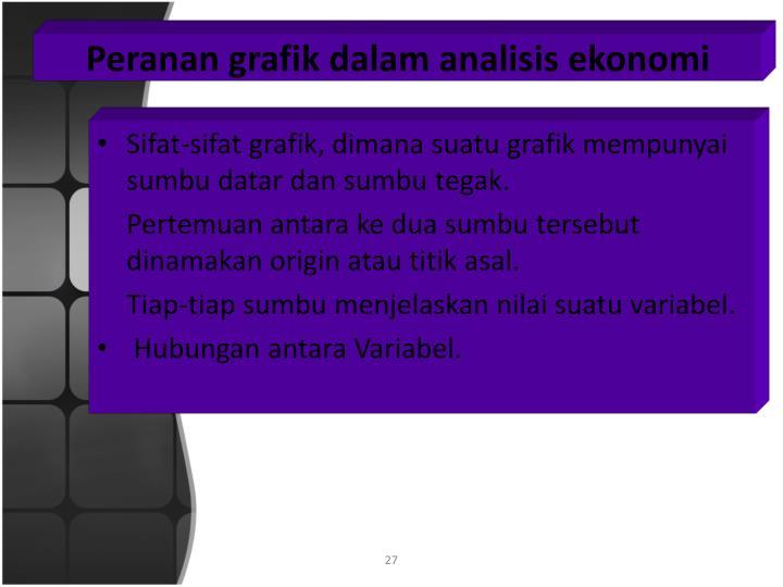 Peranan grafik dalam analisis ekonomi