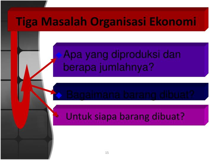 Tiga Masalah Organisasi Ekonomi
