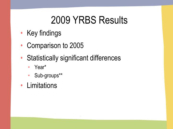 2009 YRBS Results