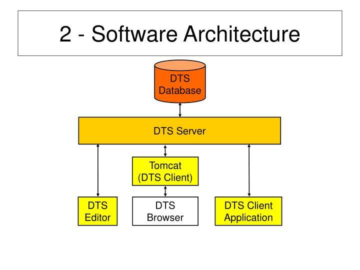 DTS Server