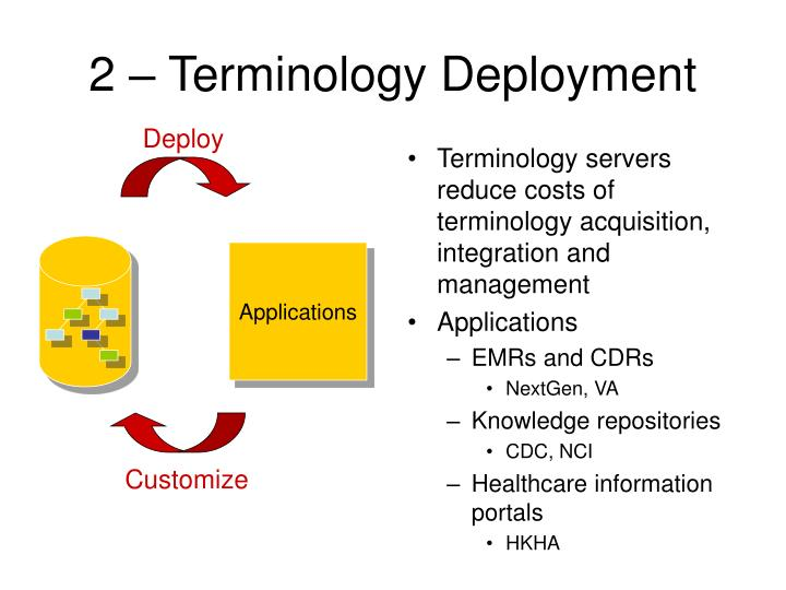 Terminology servers reduce costs of terminology acquisition, integration and management
