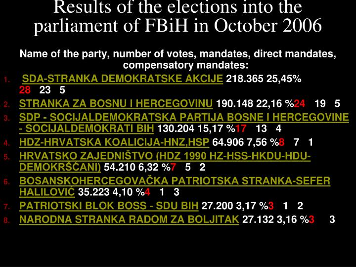 Results of the elections into the parliament of FBiH in October 2006