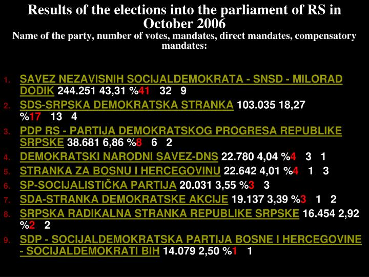 Results of the elections into the parliament of R