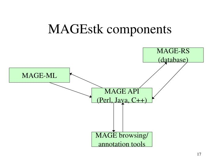 MAGEstk components