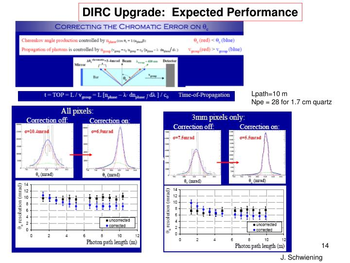 DIRC Upgrade:  Expected Performance