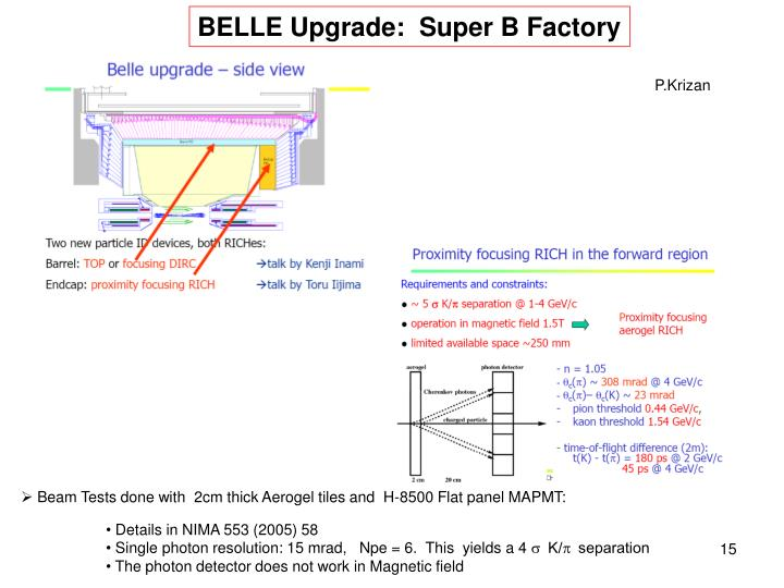 BELLE Upgrade:  Super B Factory