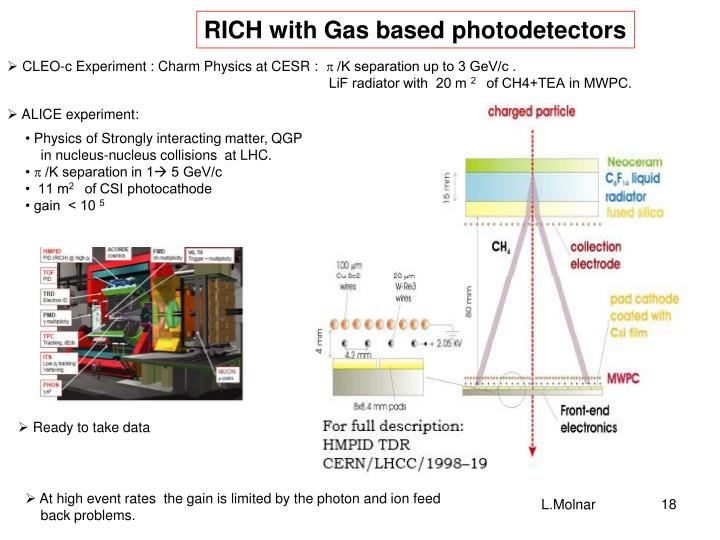 RICH with Gas based photodetectors