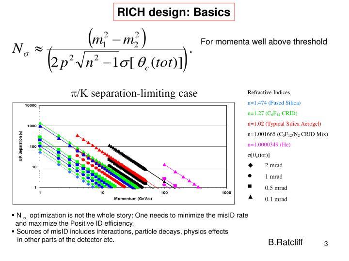 RICH design: Basics