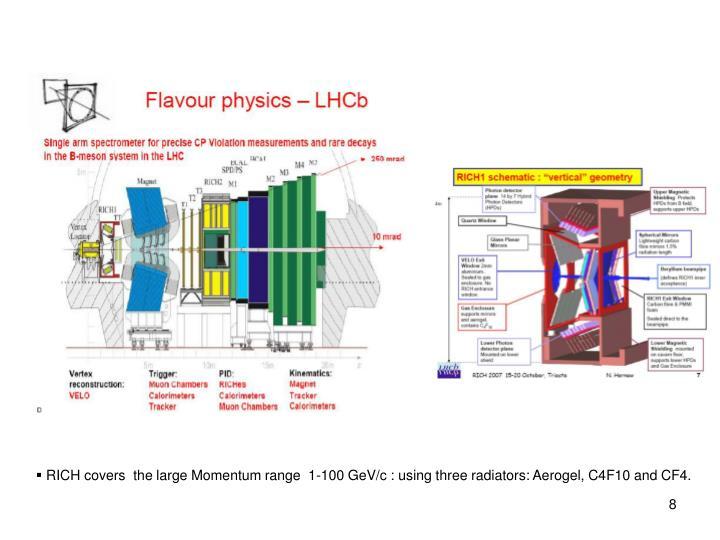 RICH covers  the large Momentum range  1-100 GeV/c : using three radiators: Aerogel, C4F10 and CF4.