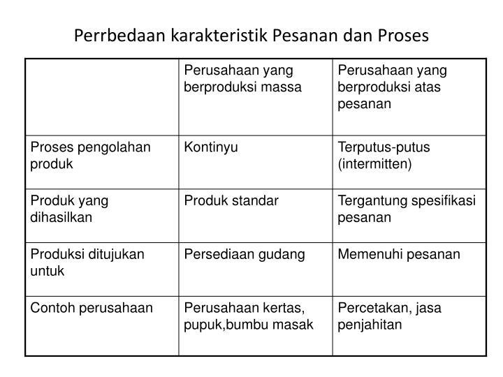 Perrbedaan karakteristik Pesanan dan Proses