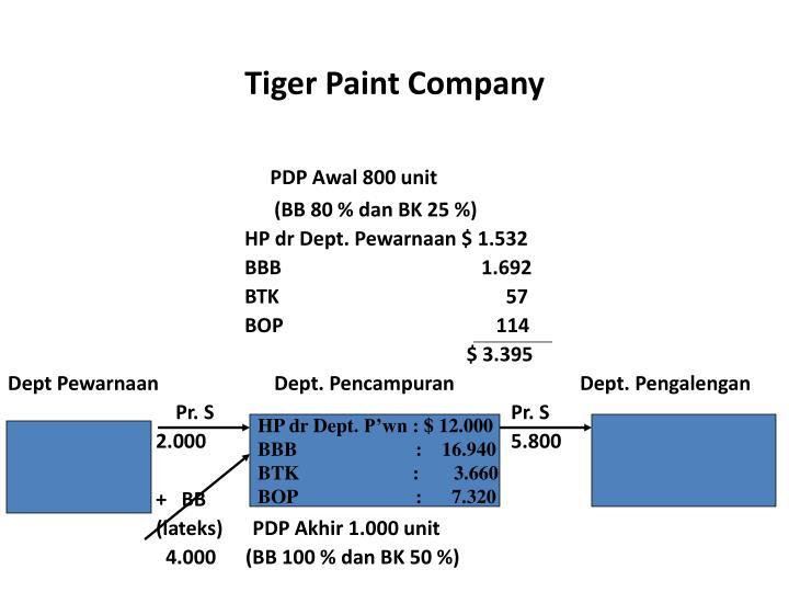 Tiger Paint Company