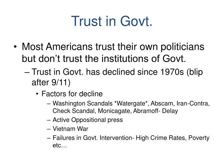 Trust in Govt.