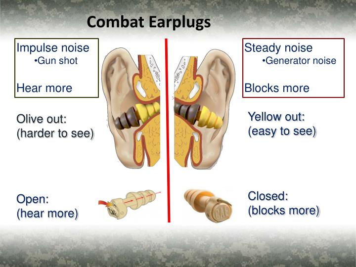 Combat Earplugs