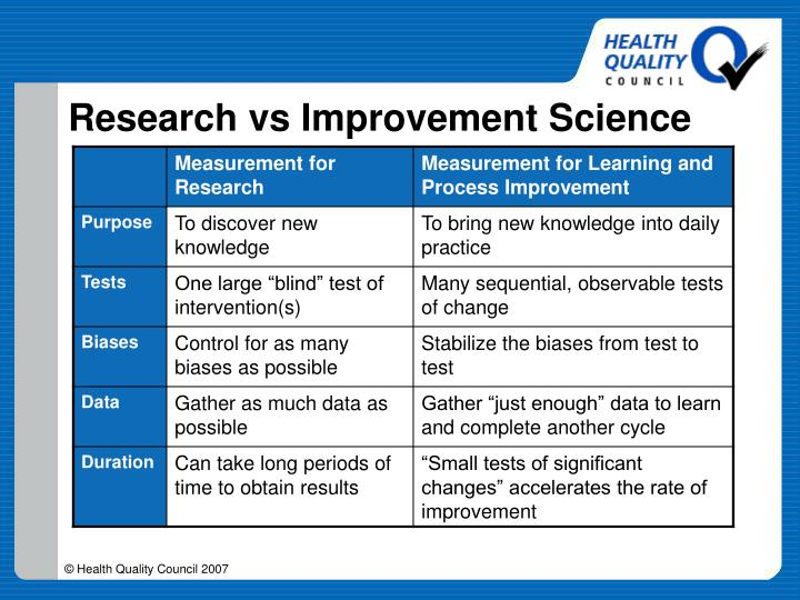 Research vs Improvement Science