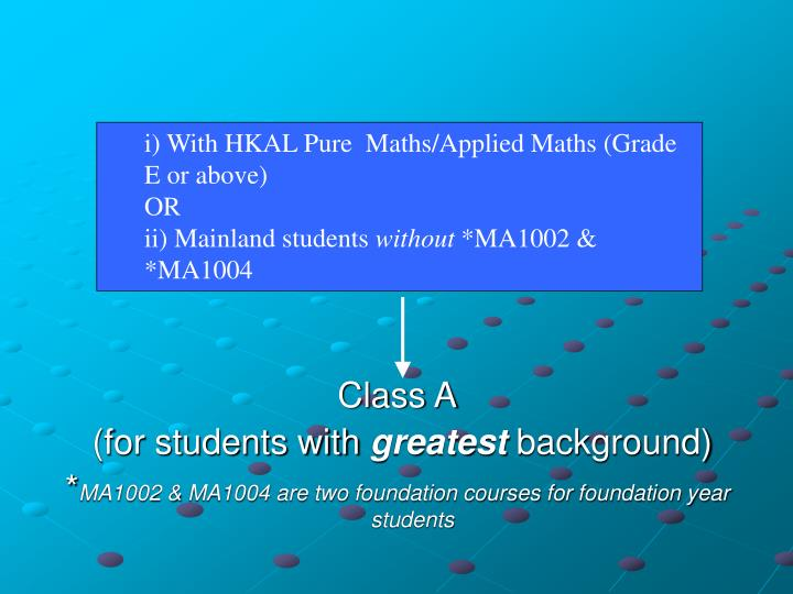 i) With HKAL Pure  Maths/Applied Maths (Grade E or above)