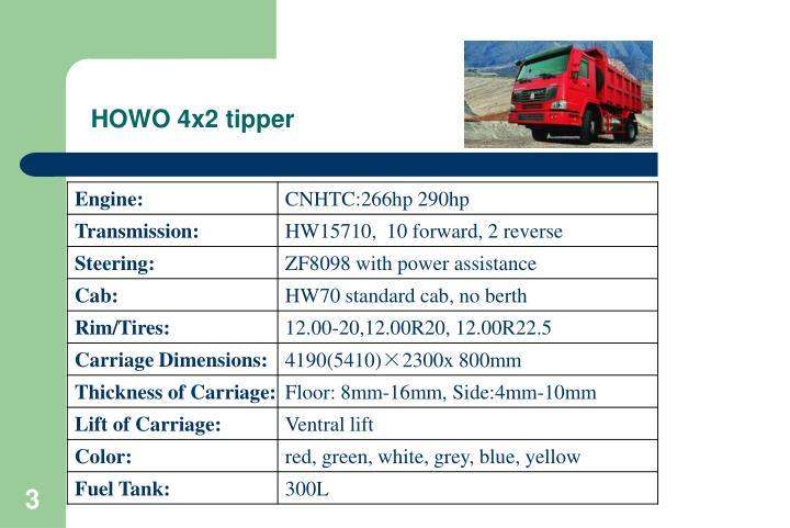 HOWO 4x2 tipper
