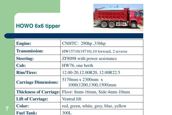HOWO 6x6 tipper