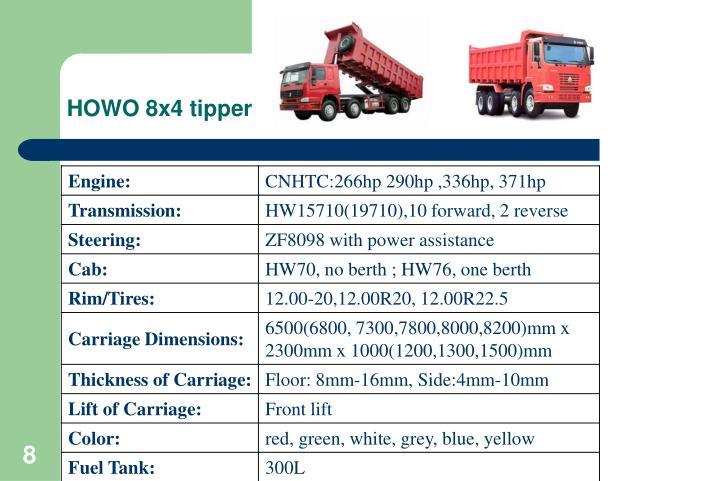HOWO 8x4 tipper