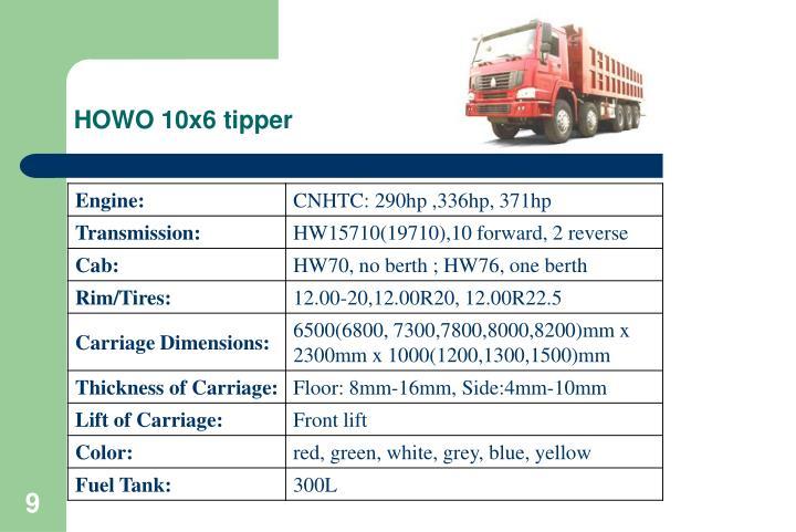 HOWO 10x6 tipper