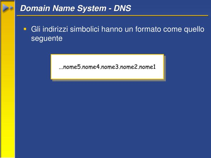 Domain Name System - DNS