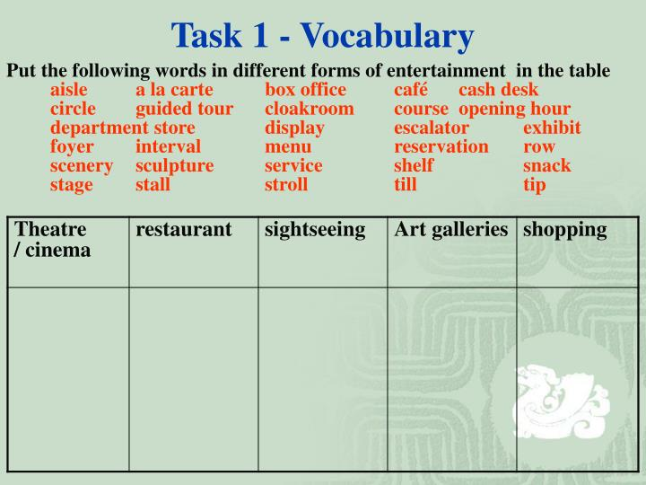 Task 1 vocabulary